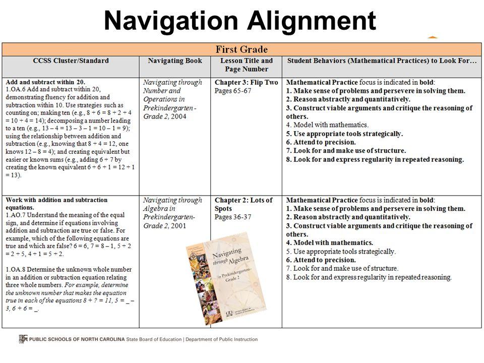 Navigation Alignment