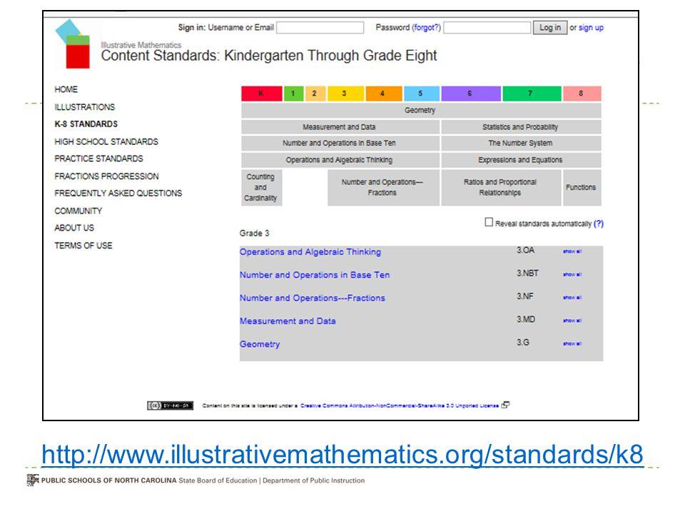 http://www.illustrativemathematics.org/standards/k8