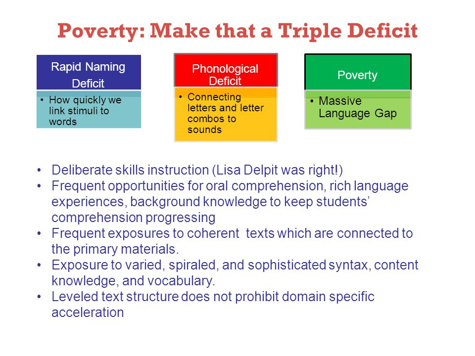 Poverty: Make that a Triple Deficit 26 Rapid Naming Deficit How quickly we link stimuli to words Phonological Deficit Connecting letters and letter combos to sounds Poverty Massive Language Gap Deliberate skills instruction (Lisa Delpit was right!) Frequent opportunities for oral comprehension, rich language experiences, background knowledge to keep students' comprehension progressing Frequent exposures to coherent texts which are connected to the primary materials.