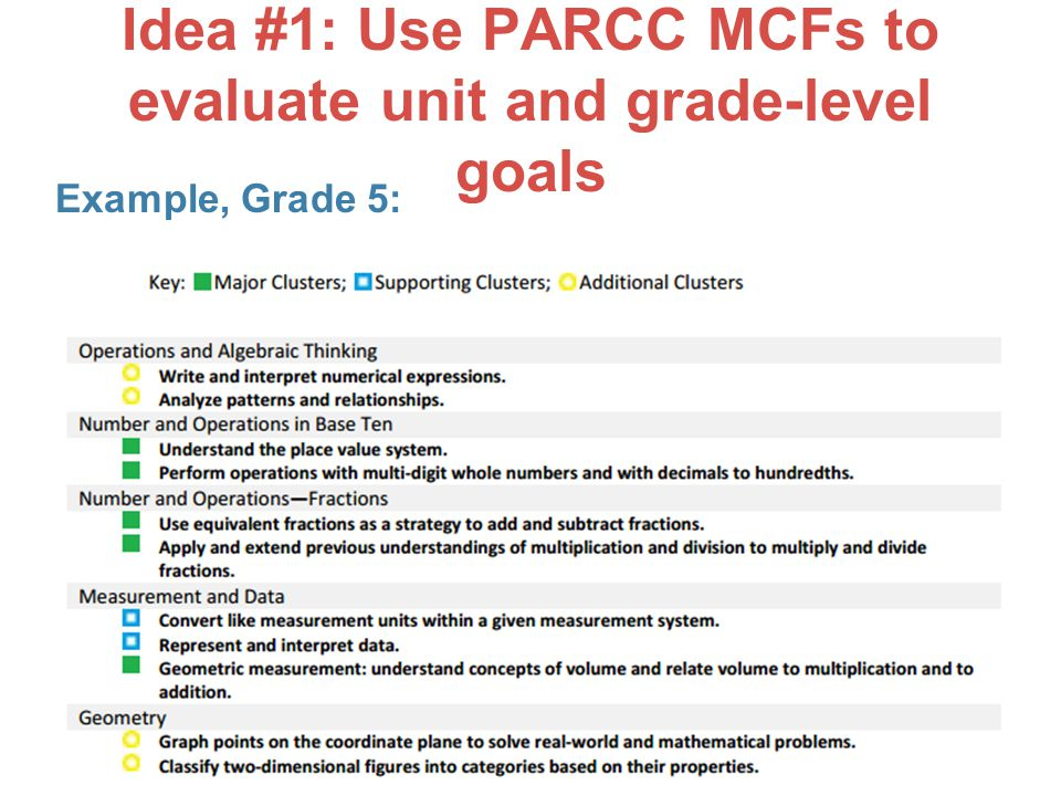 Idea #1: Use PARCC MCFs to evaluate unit and grade-level goals Example, Grade 5:
