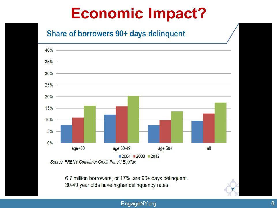 6 Economic Impact?