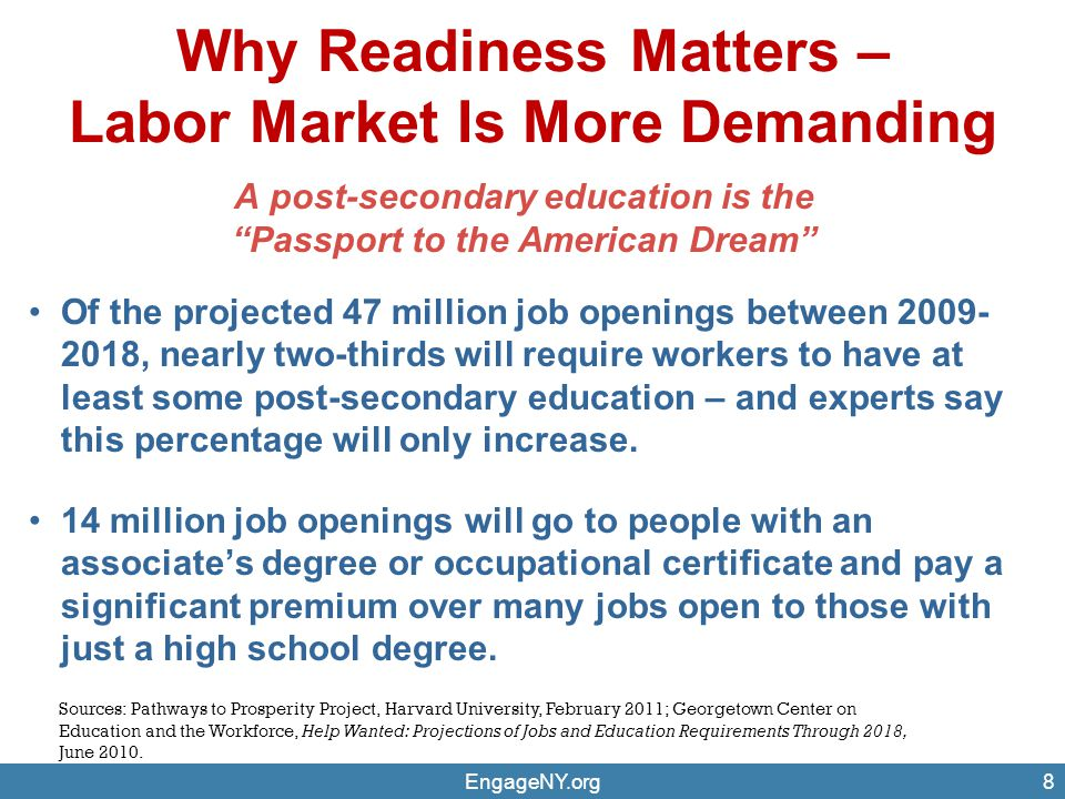 Why Readiness Matters – Labor Market Is More Demanding EngageNY.org A post-secondary education is the Passport to the American Dream Of the projected 47 million job openings between 2009- 2018, nearly two-thirds will require workers to have at least some post-secondary education – and experts say this percentage will only increase.