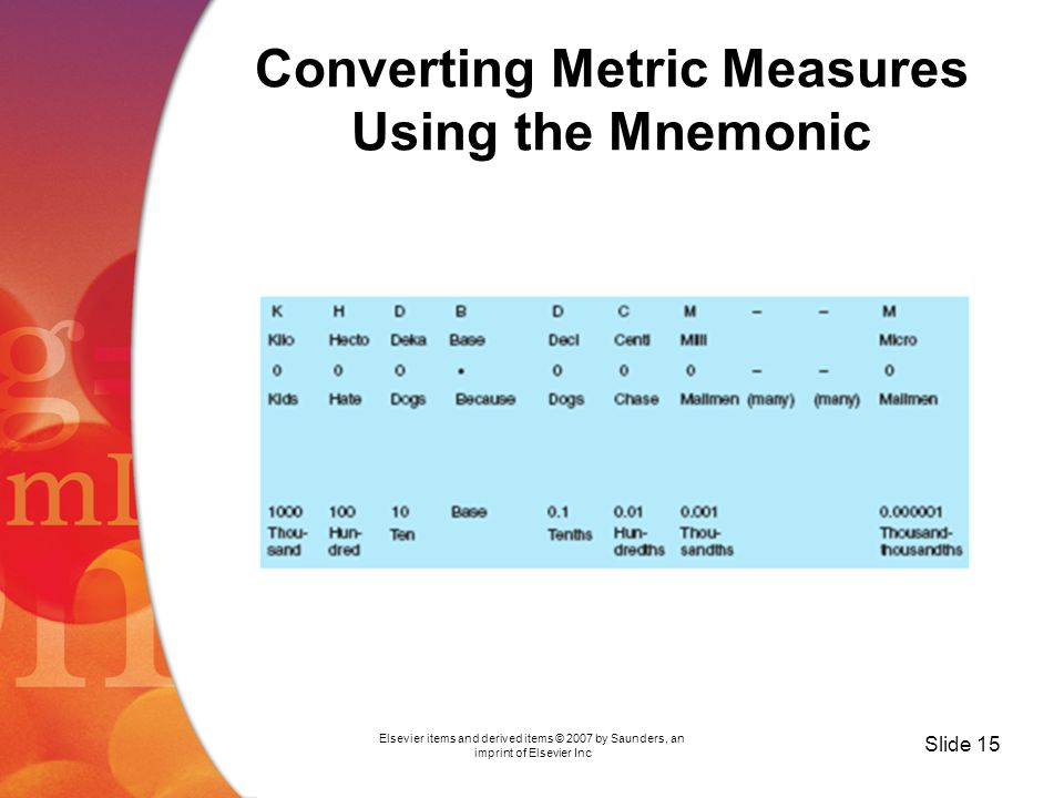 Elsevier items and derived items © 2007 by Saunders, an imprint of Elsevier Inc Slide 15 Converting Metric Measures Using the Mnemonic