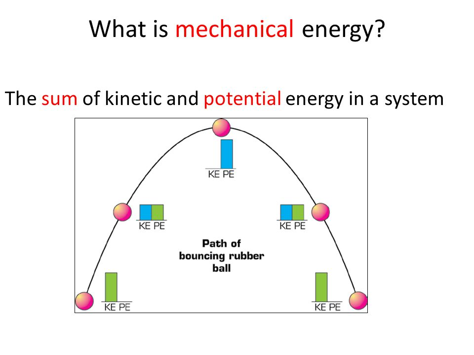 What is the Law Conservation of mechanical energy.