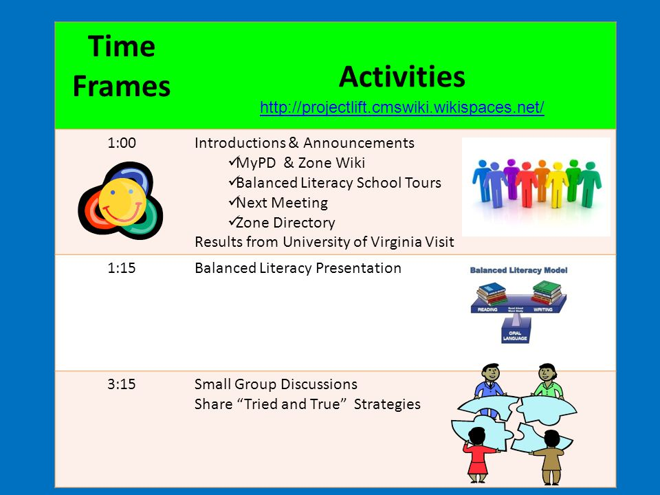 Time Frames Activities 1:00Introductions & Announcements MyPD & Zone Wiki Balanced Literacy School Tours Next Meeting Zone Directory Results from Univ