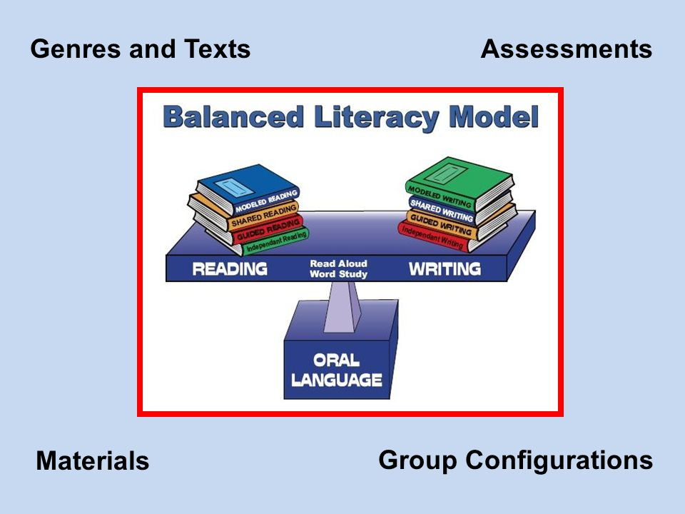 Genres and Texts Group Configurations Assessments Materials