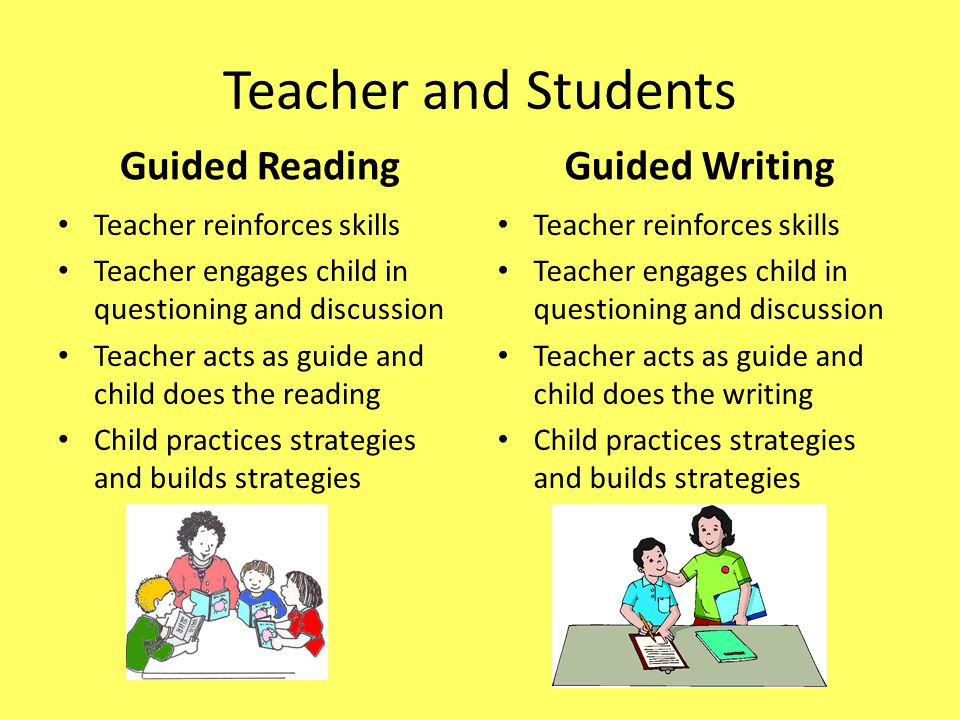 Student Independent Reading Child chooses text Child practices at his/her independent level Time to practice demonstrates the value of reading Independent Writing Child chooses topic Child practices at his/her independent level Time to practice demonstrates the value of writing