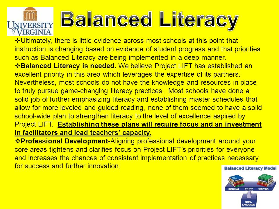Time Frames Activities 1:00Introductions & Announcements MyPD & Zone Wiki Balanced Literacy School Tours Next Meeting Zone Directory Results from University of Virginia Visit 1:15Balanced Literacy Presentation 3:15Small Group Discussions Share Tried and True Strategies