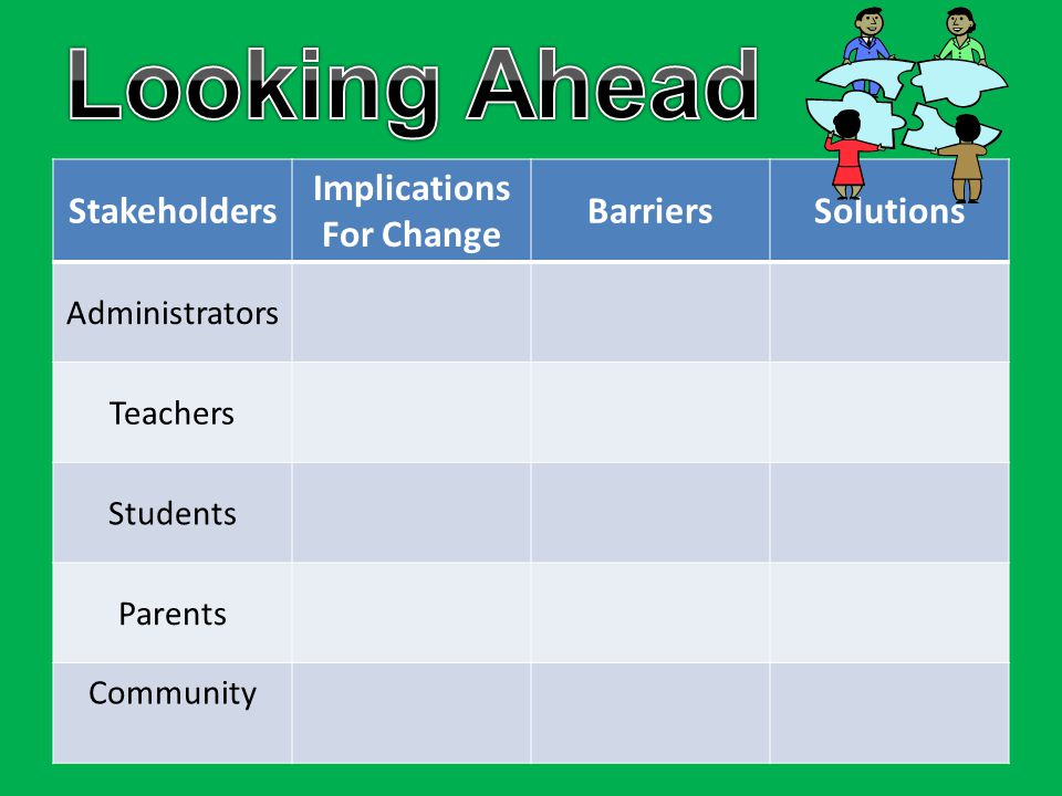 Stakeholders Implications For Change BarriersSolutions Administrators Teachers Students Parents Community
