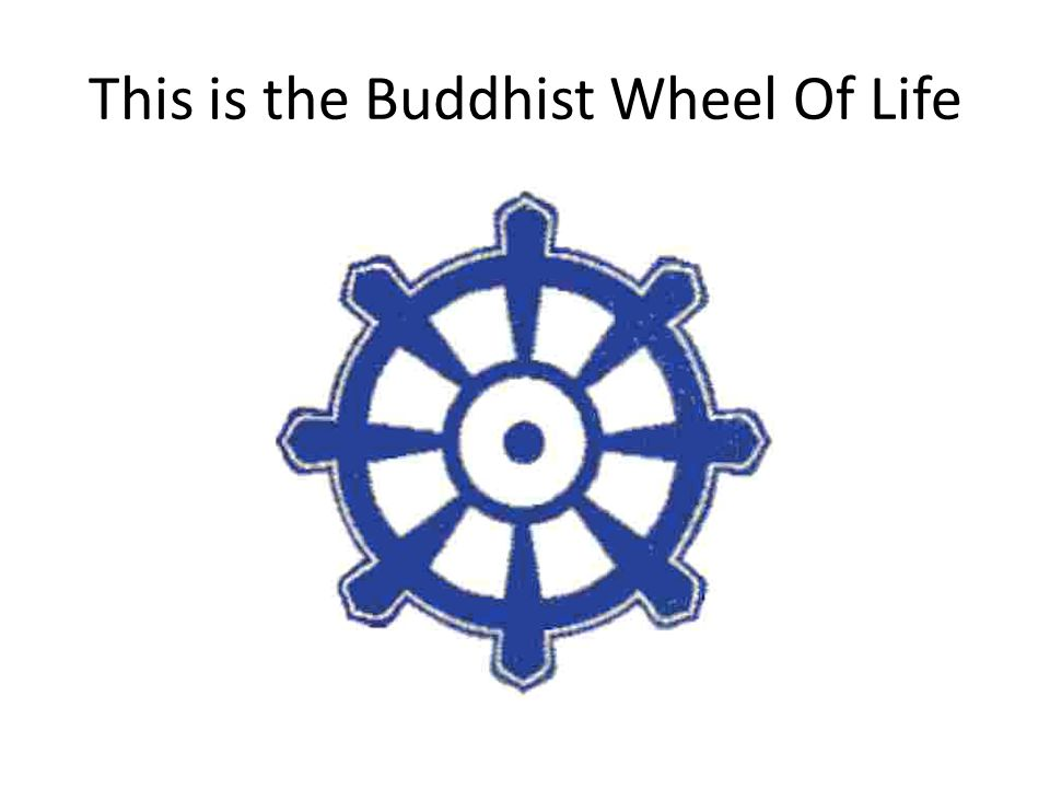 This is the Buddhist Wheel Of Life