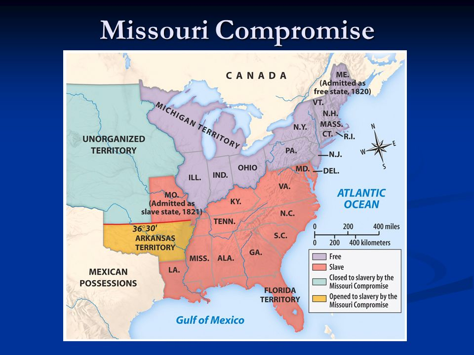 Compromise of 1850 Needed to organize new land from Mexico Needed to organize new land from Mexico Proposed by Henry Clay and included 4 major points: Proposed by Henry Clay and included 4 major points: Slavery not excluded from Utah and New Mexico territories, voters would decide issue Slavery not excluded from Utah and New Mexico territories, voters would decide issue