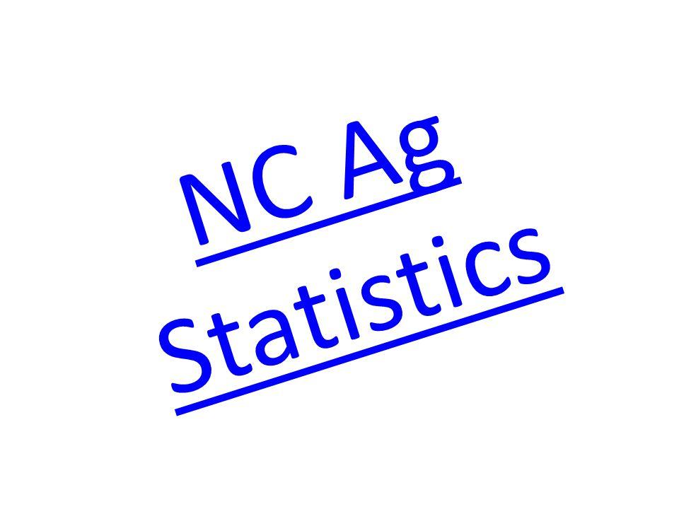 NC Ag Statistics