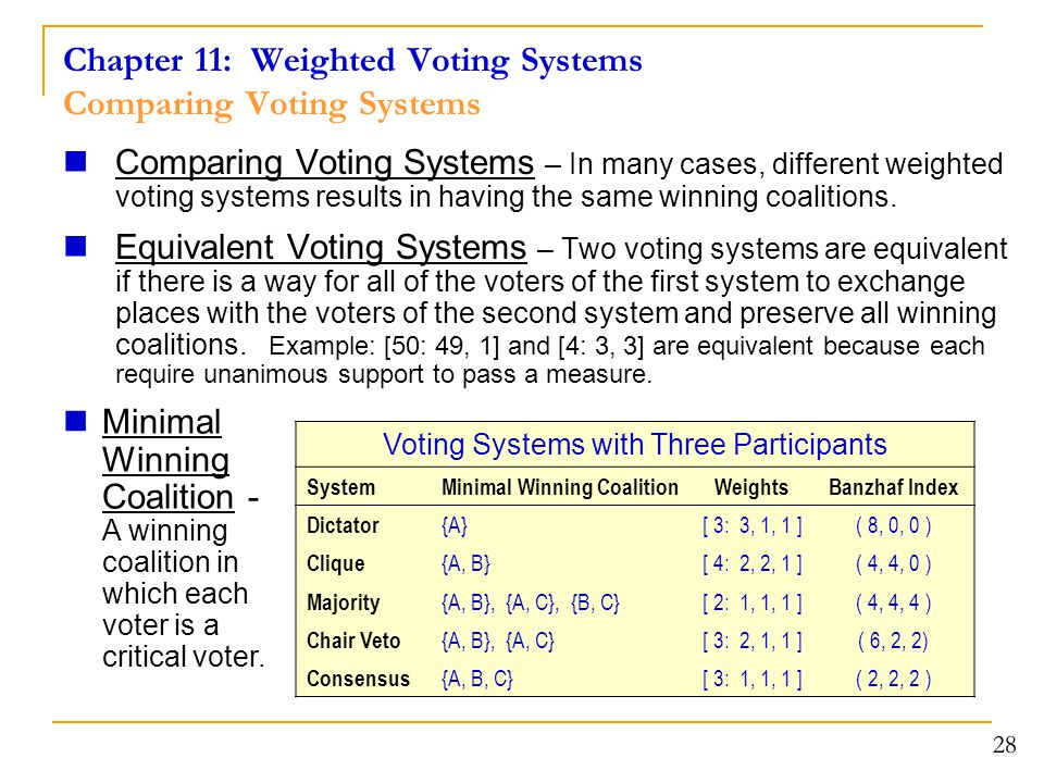 Chapter 11: Weighted Voting Systems Comparing Voting Systems Comparing Voting Systems – In many cases, different weighted voting systems results in ha