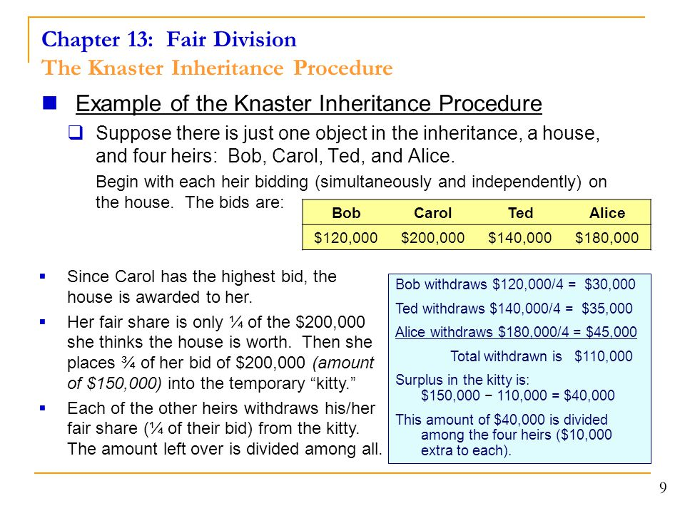 Chapter 13: Fair Division The Knaster Inheritance Procedure Example of the Knaster Inheritance Procedure  Suppose there is just one object in the inheritance, a house, and four heirs: Bob, Carol, Ted, and Alice.