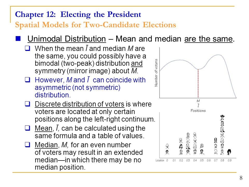 Chapter 12: Electing the President Spatial Models for Multi-Candidate Elections  Now a third candidate, C, enters the race and takes a position on either side of the median M in this unimodal distribution.