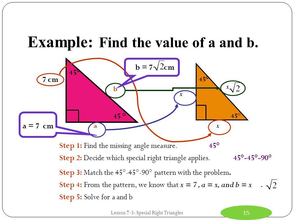 Example: Find the value of a and b.