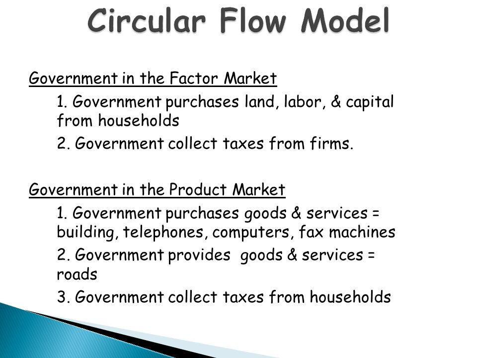 Government in the Factor Market 1. Government purchases land, labor, & capital from households 2. Government collect taxes from firms. Government in t