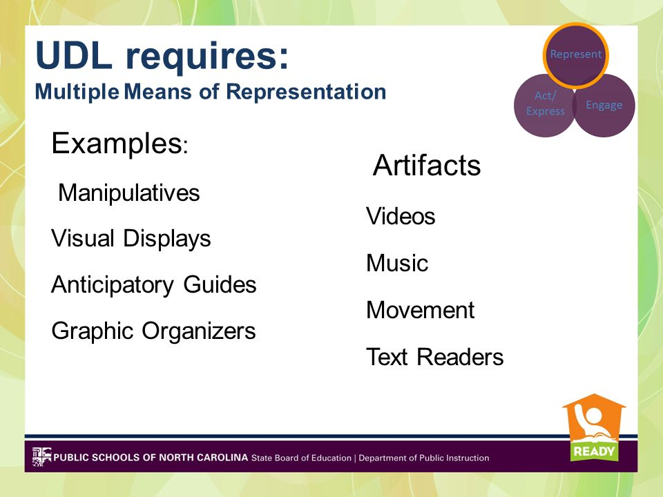 UDL requires: Multiple Means of Representation Multiple Means of Representation Examples : Manipulatives Visual Displays Anticipatory Guides Graphic Organizers Artifacts Videos Music Movement Text Readers