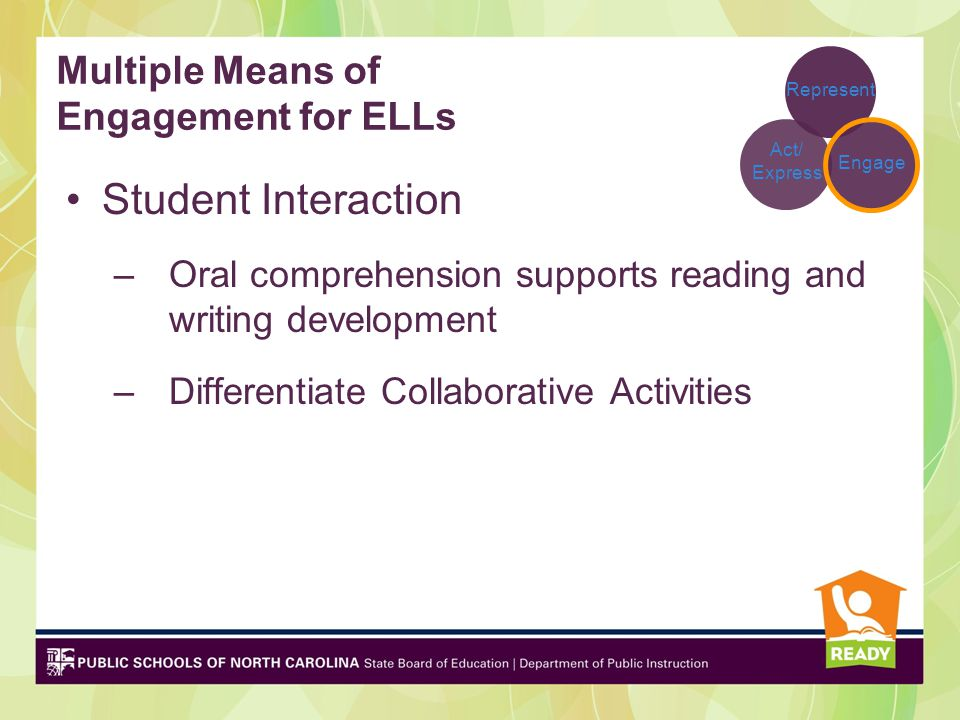 Multiple Means of Engagement for ELLs Student Interaction –Oral comprehension supports reading and writing development –Differentiate Collaborative Activities Represent Act/ Express Engage