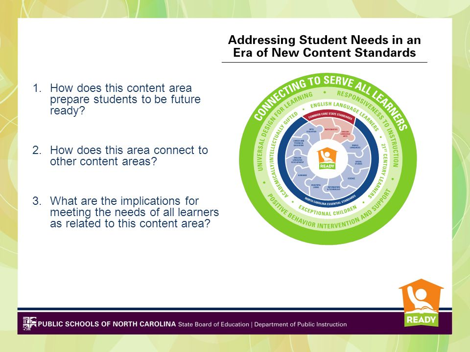 1.How does this content area prepare students to be future ready? 2.How does this area connect to other content areas? 3.What are the implications for