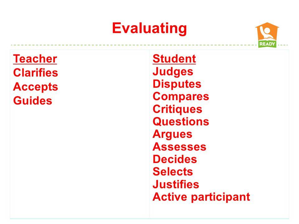 Evaluating Teacher Clarifies Accepts Guides Student Judges Disputes Compares Critiques Questions Argues Assesses Decides Selects Justifies Active part