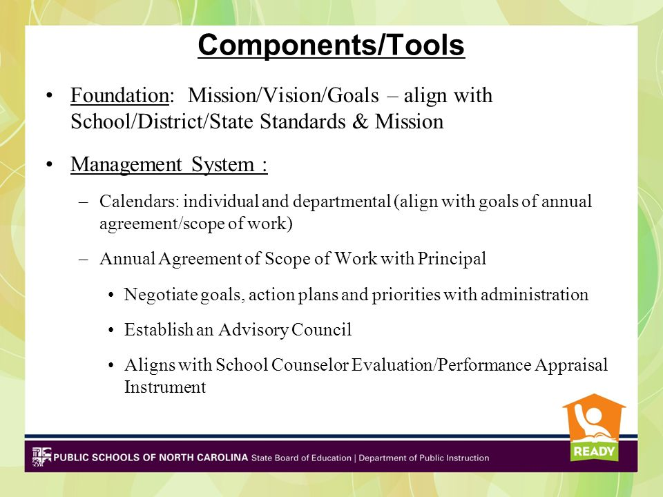 Components/Tools Foundation: Mission/Vision/Goals – align with School/District/State Standards & Mission Management System : –Calendars: individual an