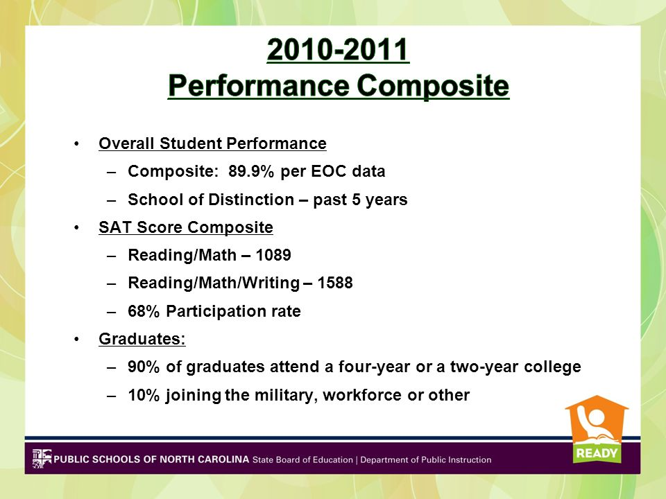 Overall Student Performance –Composite: 89.9% per EOC data –School of Distinction – past 5 years SAT Score Composite –Reading/Math – 1089 –Reading/Mat