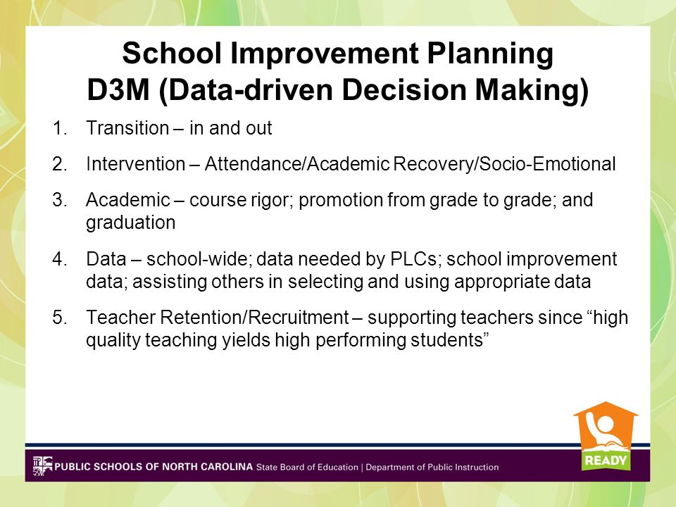 School Improvement Planning D3M (Data-driven Decision Making) 1.Transition – in and out 2.Intervention – Attendance/Academic Recovery/Socio-Emotional
