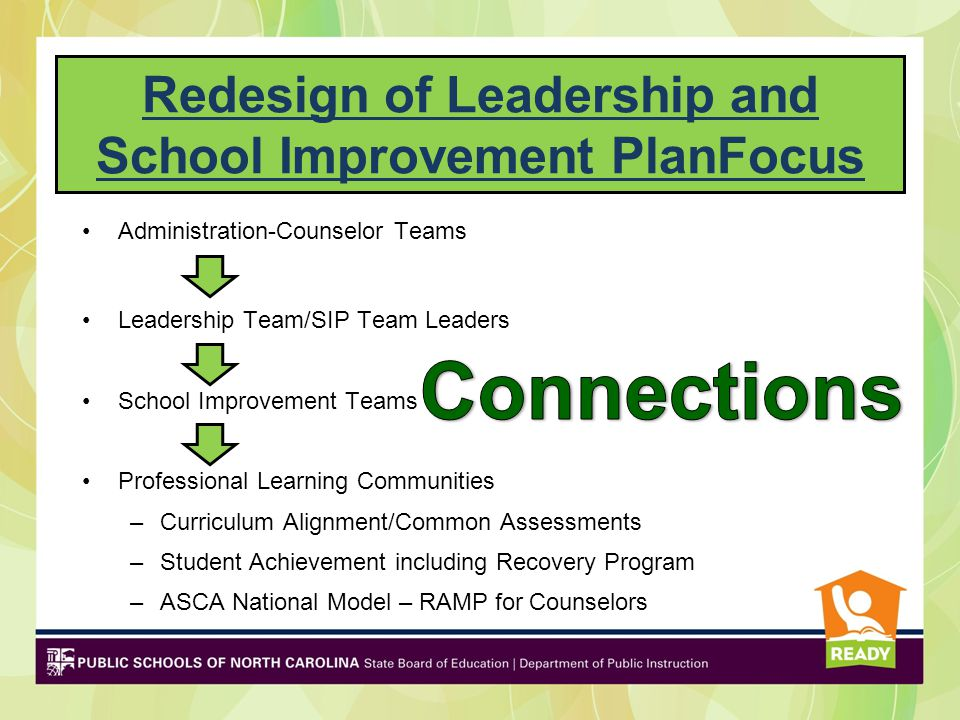 Redesign of Leadership and School Improvement PlanFocus Administration-Counselor Teams Leadership Team/SIP Team Leaders School Improvement Teams Profe