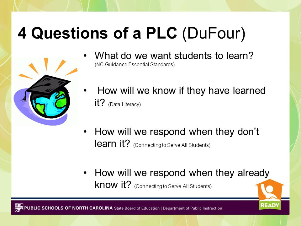 4 Questions of a PLC (DuFour) What do we want students to learn.