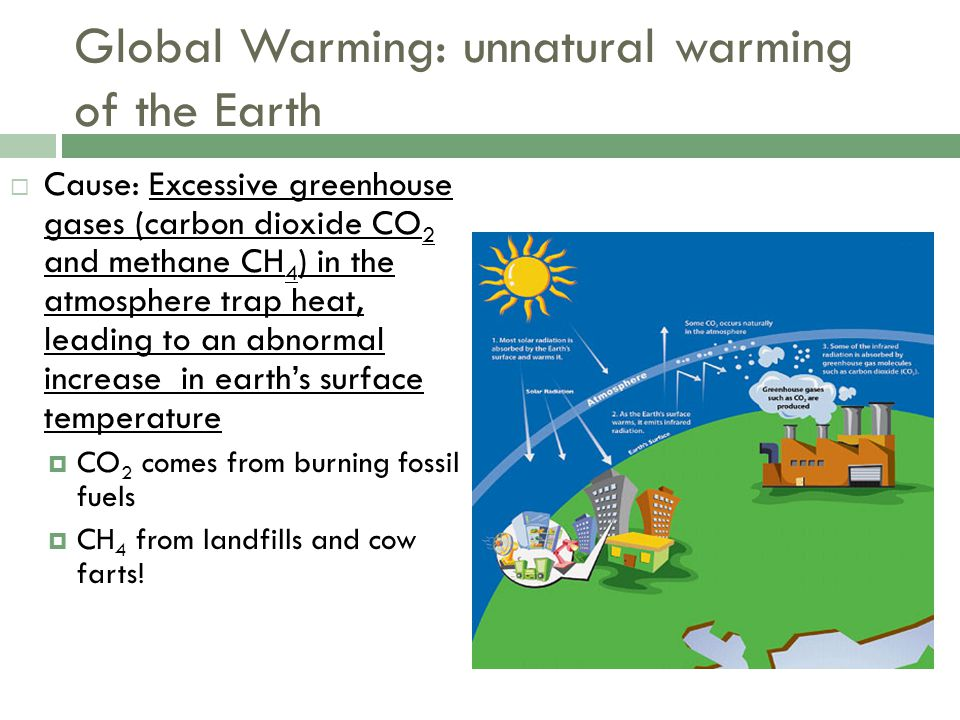 Global Warming: unnatural warming of the Earth  Cause: Excessive greenhouse gases (carbon dioxide CO 2 and methane CH 4 ) in the atmosphere trap heat