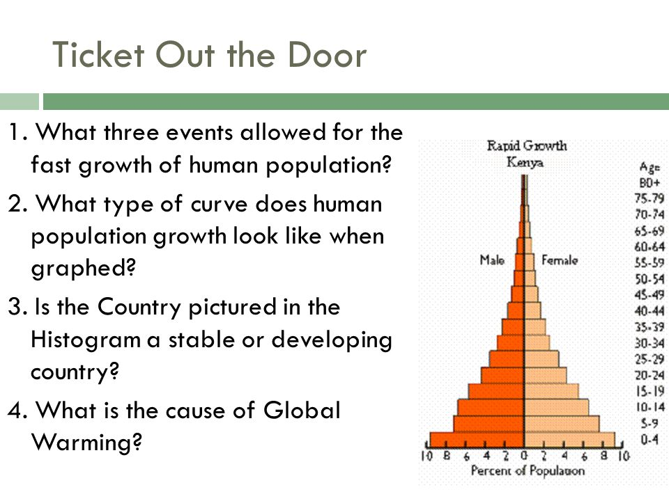 Ticket Out the Door 1.What three events allowed for the fast growth of human population.