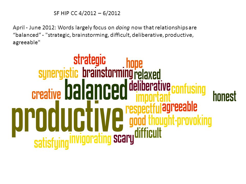 SF HIP CC 4/2012 – 6/2012 April - June 2012: Words largely focus on doing now that relationships are balanced - strategic, brainstorming, difficult, deliberative, productive, agreeable
