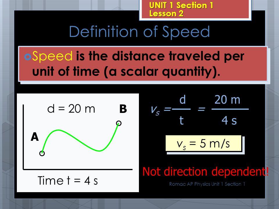 Definitions Average velocity: Average acceleration: Romac AP Physics Unit 1 Section 1 UNIT 1 Section 1 Lesson 2