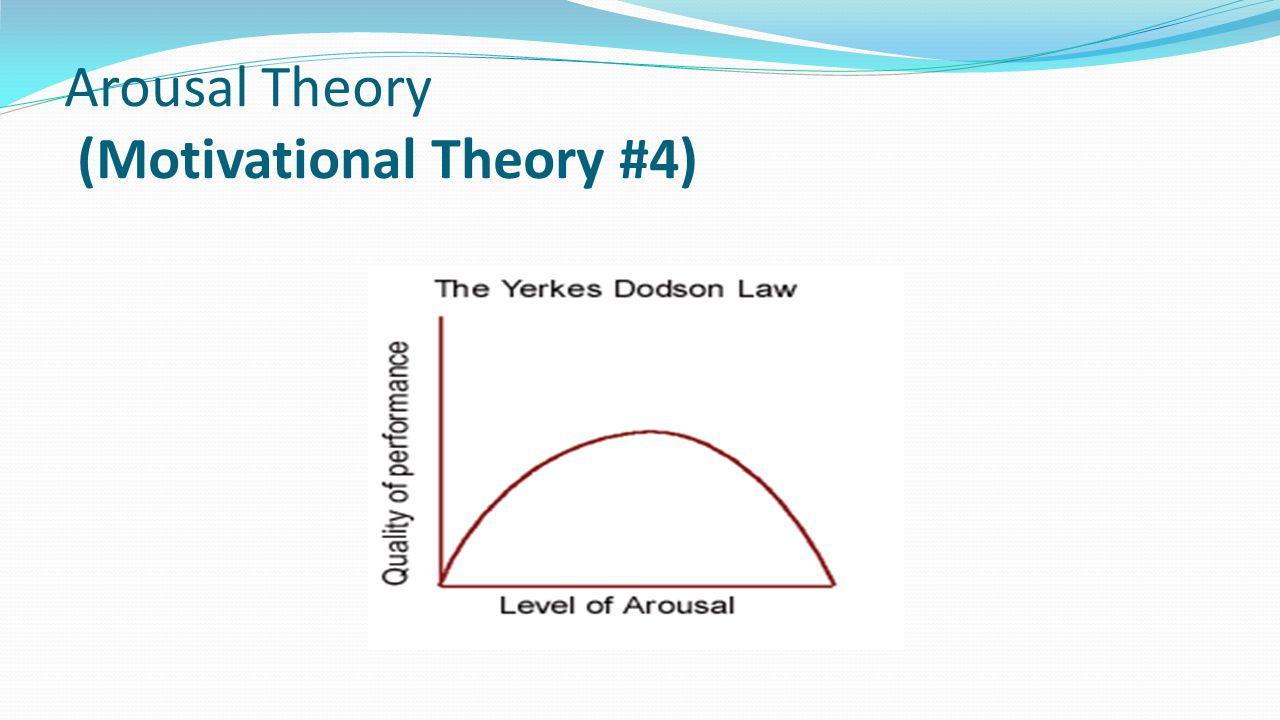 Arousal Theory (Motivational Theory #4)