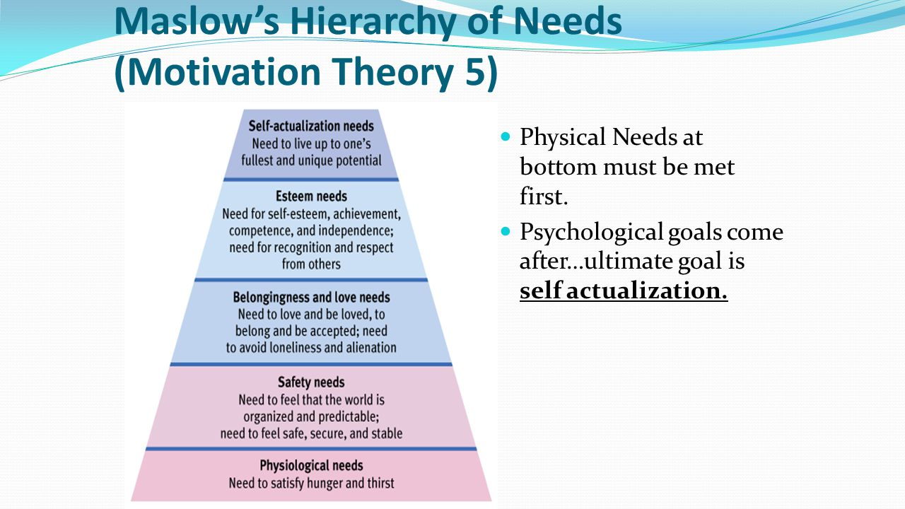 Maslow's Hierarchy of Needs (Motivation Theory 5) Physical Needs at bottom must be met first. Psychological goals come after…ultimate goal is self act