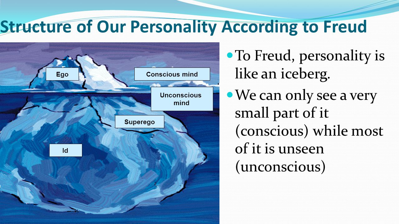 Structure of Our Personality According to Freud To Freud, personality is like an iceberg. We can only see a very small part of it (conscious) while mo
