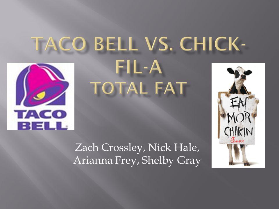Zach Crossley, Nick Hale, Arianna Frey, Shelby Gray
