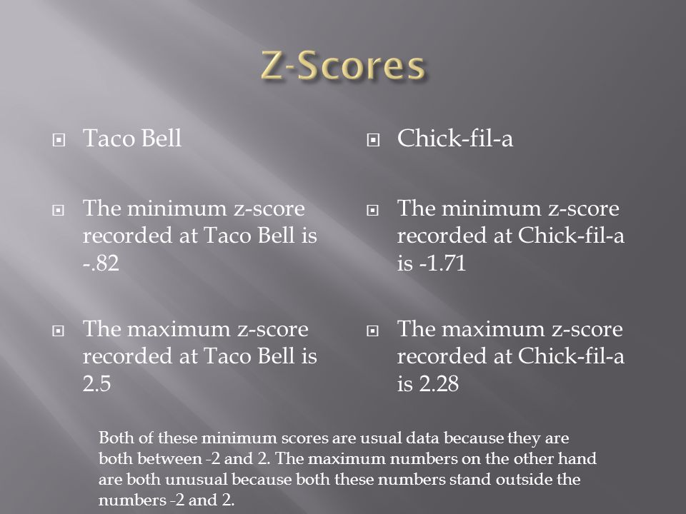 Total Fat Frequency 3-12 13-22 23-32 33-42 Chick-fil-a 27212721 Taco Bell Total Fat Frequenc y 4-18 19-33 34-48 49-63 82118211 Frequency Distribution