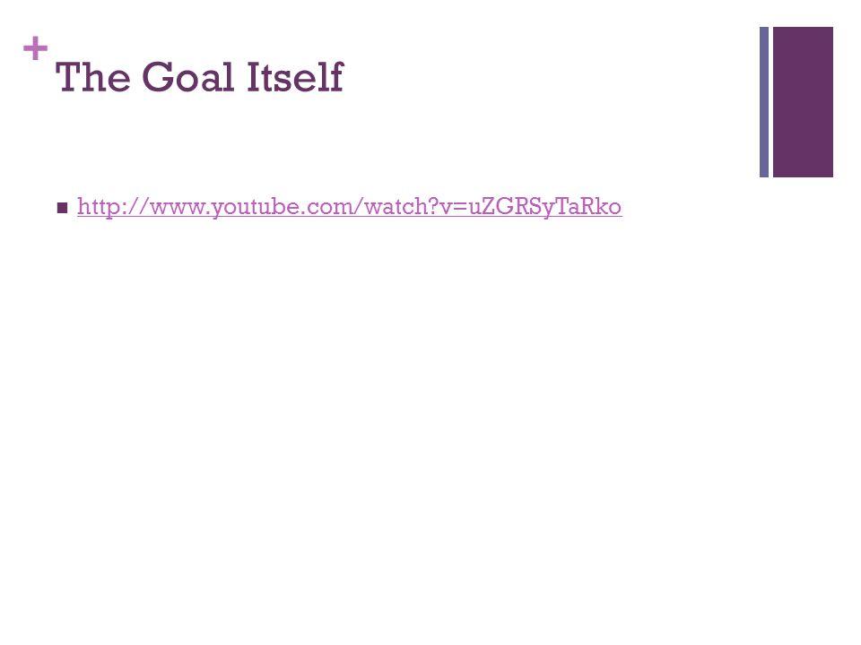 + The Goal Itself http://www.youtube.com/watch v=uZGRSyTaRko