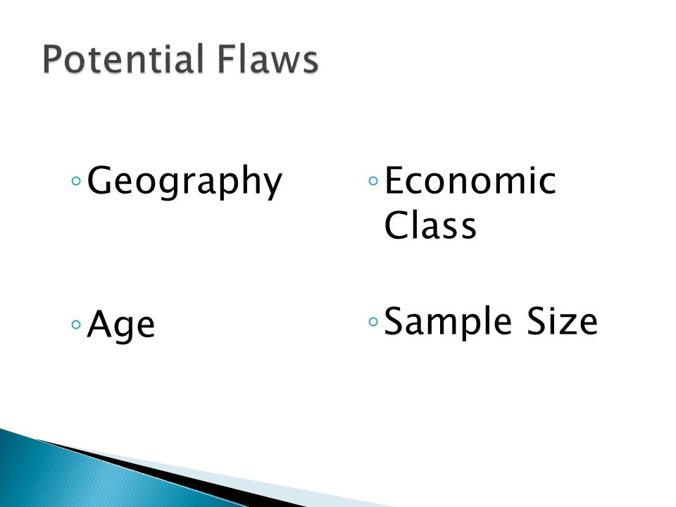 ◦ Geography ◦ Age ◦ Economic Class ◦ Sample Size