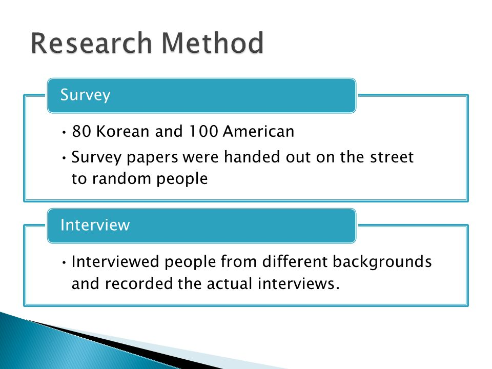 80 Korean and 100 American Survey papers were handed out on the street to random people Survey Interviewed people from different backgrounds and recorded the actual interviews.