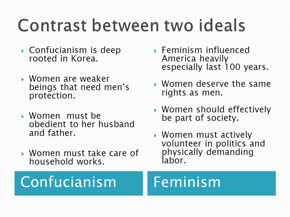 ConfucianismFeminism  Confucianism is deep rooted in Korea.  Women are weaker beings that need men's protection.  Women must be obedient to her hus