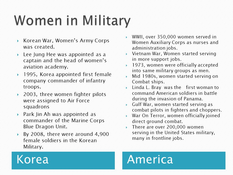 KoreaAmerica  Korean War, Women's Army Corps was created.  Lee Jung Hee was appointed as a captain and the head of women's aviation academy.  1995,