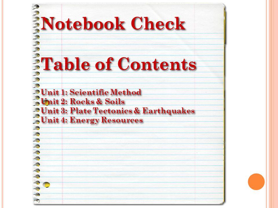 1.3 Observation v. Inference Do Now Homework 1.3 Observation v. Inference Do Now Homework Notes: