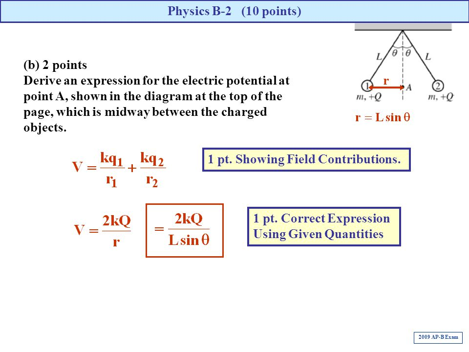 (b) 2 points Derive an expression for the electric potential at point A, shown in the diagram at the top of the page, which is midway between the char