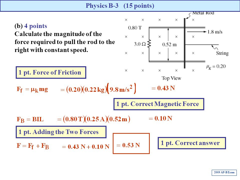 (b) 4 points Calculate the magnitude of the force required to pull the rod to the right with constant speed. Physics B-3 (15 points) 1 pt. Force of Fr