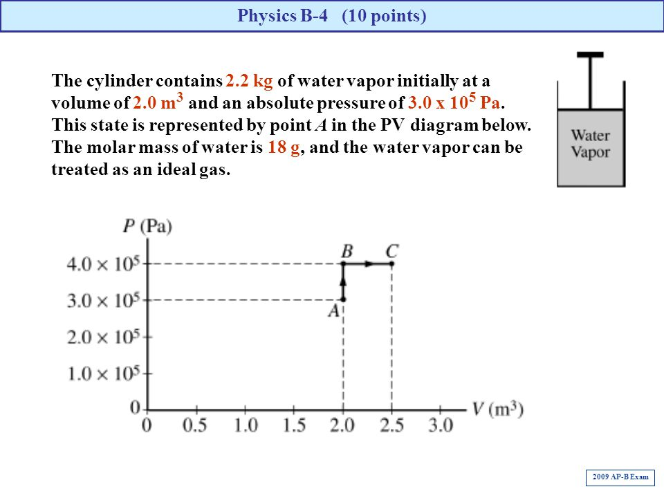 The cylinder contains 2.2 kg of water vapor initially at a volume of 2.0 m 3 and an absolute pressure of 3.0 x 10 5 Pa. This state is represented by p