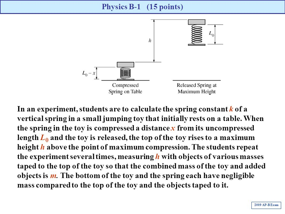In an experiment, students are to calculate the spring constant k of a vertical spring in a small jumping toy that initially rests on a table. When th