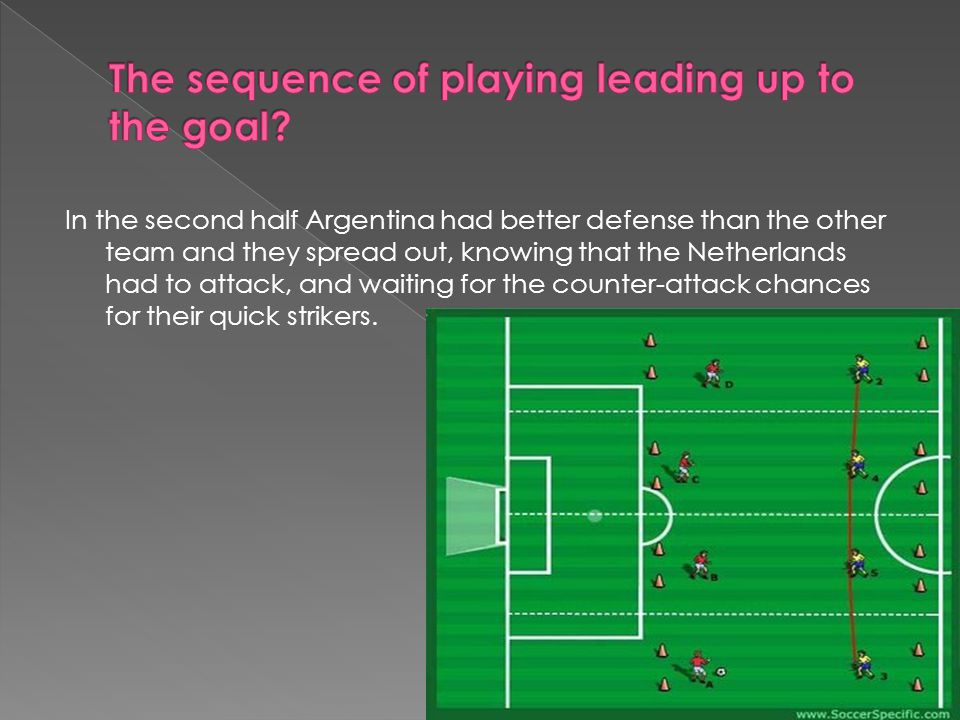 In the second half Argentina had better defense than the other team and they spread out, knowing that the Netherlands had to attack, and waiting for the counter-attack chances for their quick strikers.